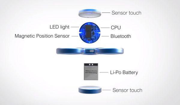 Bluetoothlu Stres Çarkı BlueSpin