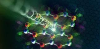 Lazer teknolojisi kuantum bilgisayar