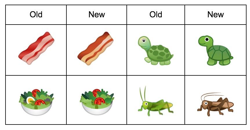 Android P emoji