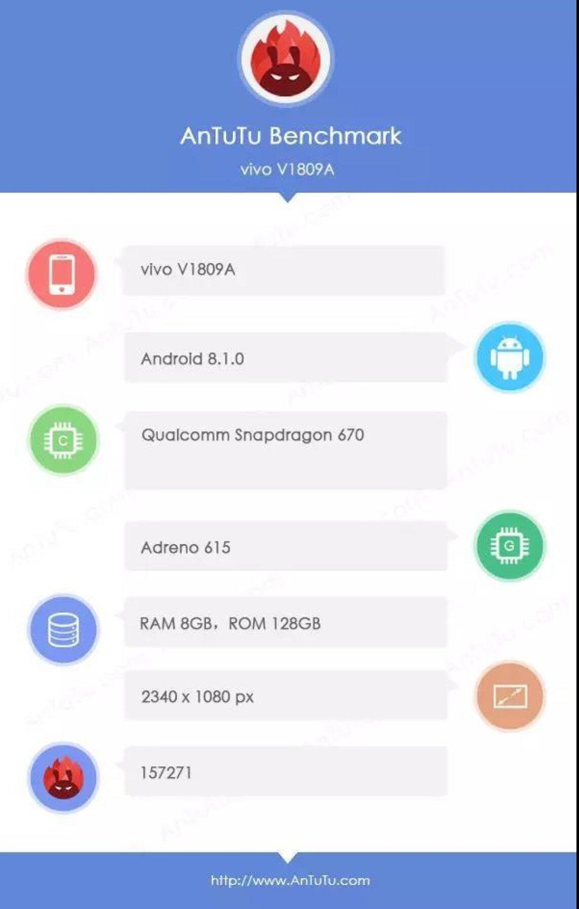 Vivo X23'ün Teknik Özellikleri Ortaya Çıktı!