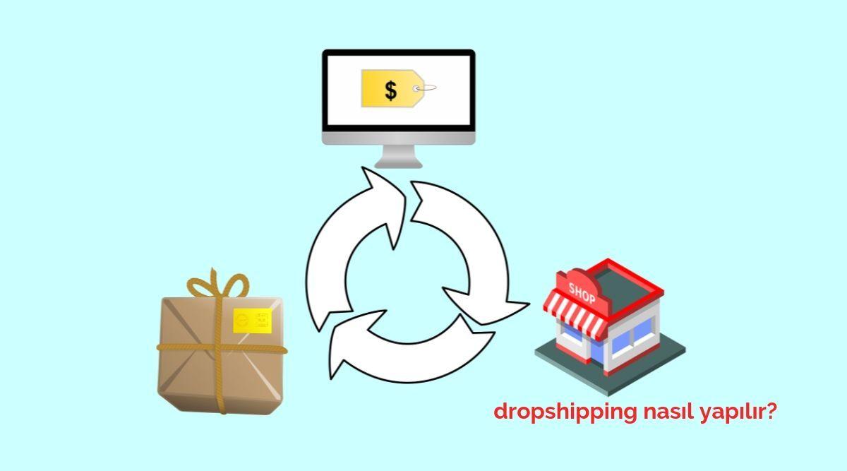 Dropshipping nedir, Nasıl kullanılır