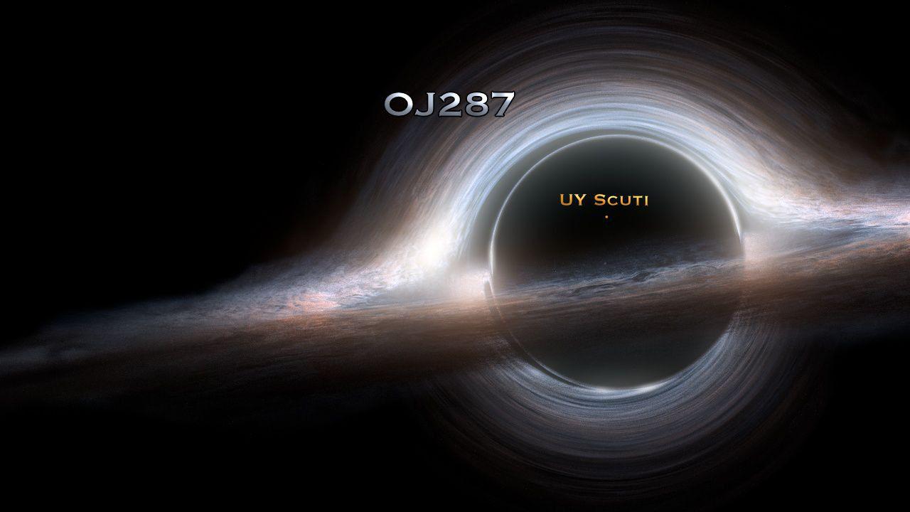 Evrendeki bilinen en küçük ve en büyük cisim